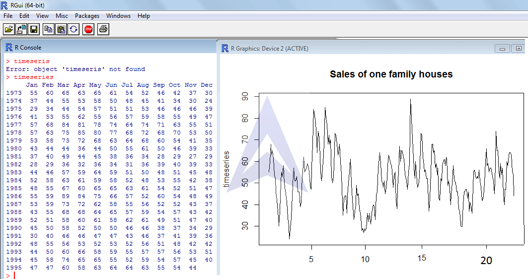 time series data in R programming