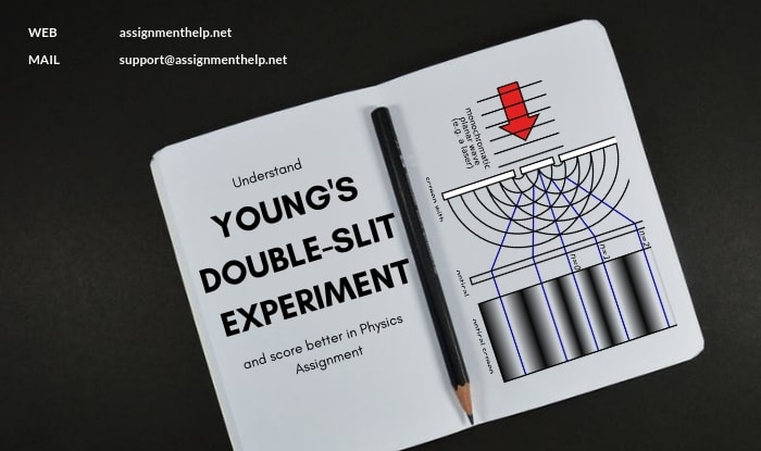 Youngs Double Slit Experiment